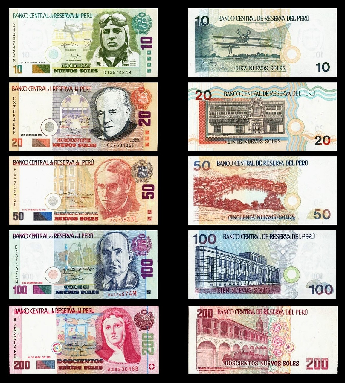 billetes peru sol