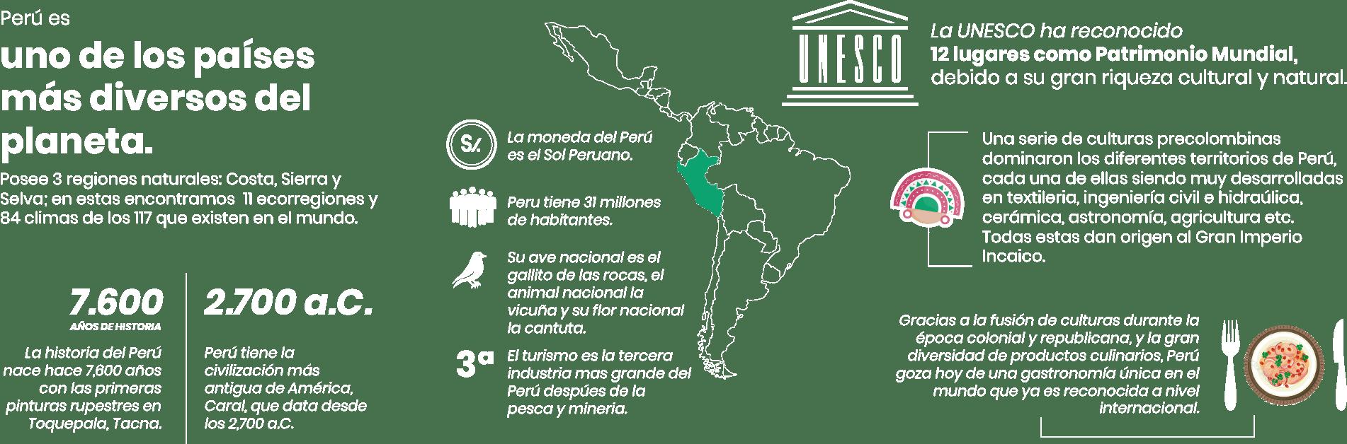 infografia-info-peru